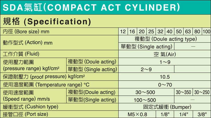 SDA氣缸(COMPACT ACT CYLINDER)詳細說明